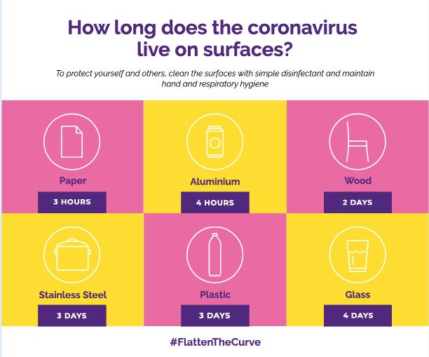 Covid-19_coronavirus-on-surfaces